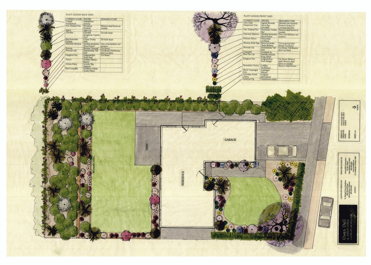 ARCHITECTURAL GRAPHICS Owen Dell And Associates LLC   Landscape  Architecture Plan Graphics
