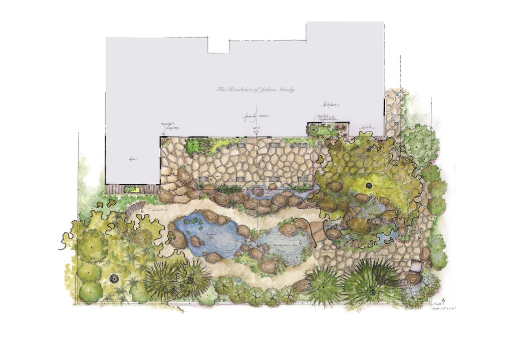 Plan for a back yard