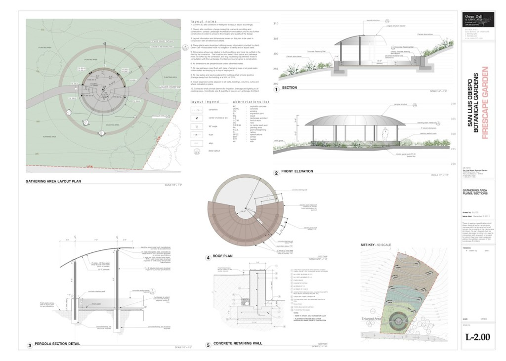 Construction plans for a botanical garden